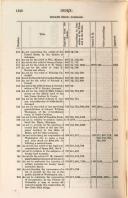 Side 1338