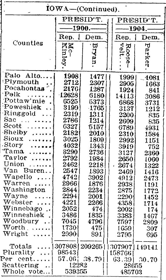 [merged small][merged small][merged small][ocr errors][ocr errors][ocr errors][ocr errors][merged small][merged small][merged small][merged small][table][ocr errors][ocr errors][ocr errors]