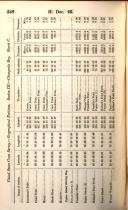 Side 348