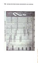 Side 786