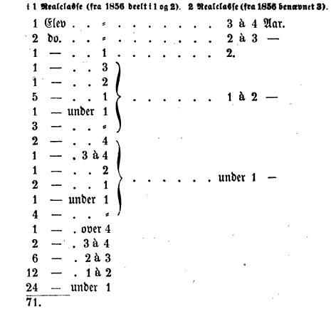 [ocr errors][table][ocr errors][ocr errors][merged small]
