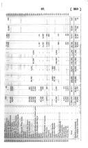 Side 87