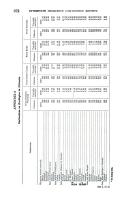 Side 672