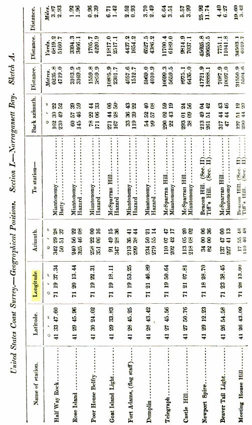 [merged small][merged small][merged small][merged small][merged small][merged small][merged small][merged small][merged small][merged small][ocr errors][ocr errors][merged small][ocr errors][merged small][ocr errors][merged small][merged small][ocr errors][merged small][ocr errors][merged small][ocr errors][merged small][merged small][merged small][merged small][ocr errors][merged small][ocr errors][merged small][ocr errors][ocr errors][ocr errors][ocr errors][merged small][ocr errors][merged small][ocr errors][merged small][ocr errors][merged small][merged small][ocr errors][merged small][ocr errors][ocr errors][ocr errors][merged small][ocr errors][merged small][merged small][ocr errors][merged small][merged small][ocr errors][ocr errors][ocr errors][ocr errors][merged small][ocr errors][merged small][merged small][ocr errors][ocr errors][ocr errors][ocr errors][merged small][merged small][ocr errors][merged small][merged small][ocr errors][ocr errors][ocr errors][ocr errors][merged small][ocr errors][ocr errors][merged small][merged small][ocr errors][ocr errors][merged small][merged small][merged small][ocr errors][merged small][ocr errors][ocr errors][ocr errors][merged small][ocr errors][merged small][merged small][merged small][merged small][ocr errors][merged small][ocr errors][merged small][merged small][ocr errors][ocr errors][ocr errors][merged small]
