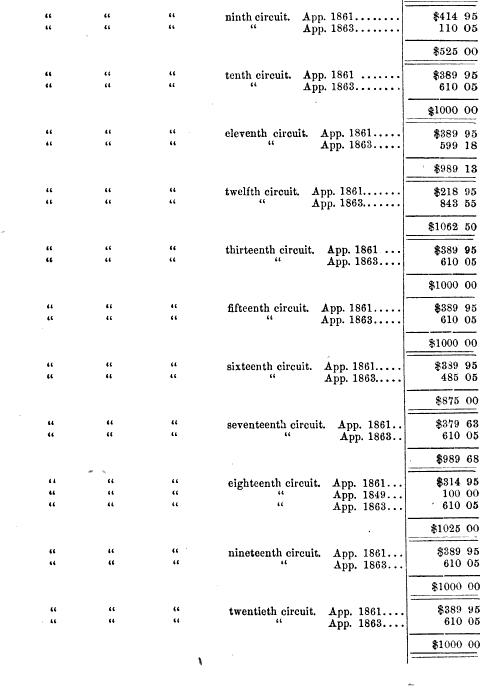[merged small][merged small][merged small][ocr errors][ocr errors][merged small][ocr errors][merged small][merged small][merged small][merged small][ocr errors][merged small][ocr errors][merged small][merged small][merged small][ocr errors][ocr errors][merged small][ocr errors][merged small][merged small][merged small][merged small][merged small][ocr errors][merged small][merged small][ocr errors][merged small][ocr errors][merged small][ocr errors][ocr errors][merged small][ocr errors][merged small][merged small][ocr errors][merged small][merged small][ocr errors][merged small]