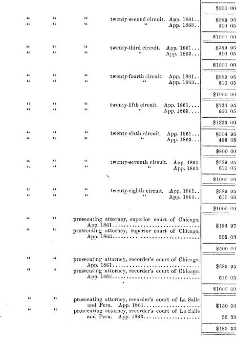 [ocr errors][merged small][ocr errors][merged small][merged small][merged small][ocr errors][merged small][merged small][merged small][merged small][merged small][ocr errors][merged small][merged small][merged small][ocr errors][ocr errors][merged small][merged small][merged small][ocr errors][ocr errors][merged small][ocr errors][merged small][merged small][ocr errors][merged small][merged small][ocr errors][ocr errors][merged small][merged small][ocr errors][merged small][ocr errors][merged small][merged small][merged small][ocr errors][ocr errors]