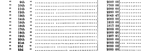 [ocr errors][merged small][merged small][ocr errors][merged small][merged small][merged small]