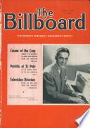 15. jun 1946