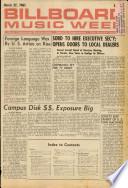27. mar 1961