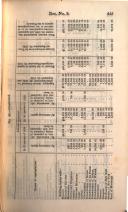Side 443