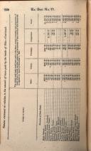 Side 568