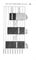 Side 869