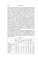 Side 420