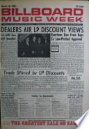 13. mar 1961