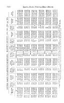 Side 1252