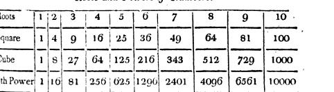 [merged small][merged small][merged small][ocr errors][merged small][merged small][merged small][merged small][merged small][merged small][merged small][merged small][merged small][merged small][merged small][merged small][merged small][merged small][merged small][merged small][merged small][merged small]