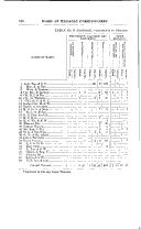 Side 538