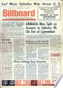 29. jun 1963