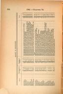 Side 584