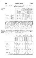 Side 696