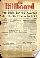 12. jul 1952