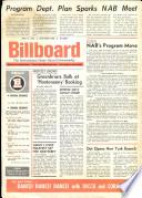 13. apr 1963