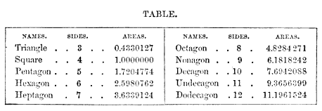 [merged small][merged small][merged small][merged small][merged small][merged small][merged small][merged small][merged small][merged small][merged small][merged small][ocr errors][merged small][merged small][merged small][merged small][merged small][merged small][merged small][ocr errors][merged small][merged small][merged small][ocr errors][ocr errors][merged small][ocr errors][merged small][merged small][merged small][merged small]