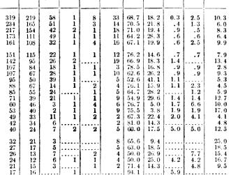 [merged small][ocr errors][merged small][merged small][merged small][merged small][merged small][merged small][ocr errors][merged small][ocr errors][merged small][merged small][merged small][ocr errors][merged small][merged small][merged small][ocr errors][merged small][merged small][ocr errors][ocr errors][ocr errors][merged small][ocr errors][merged small][ocr errors][merged small][ocr errors][ocr errors][ocr errors]