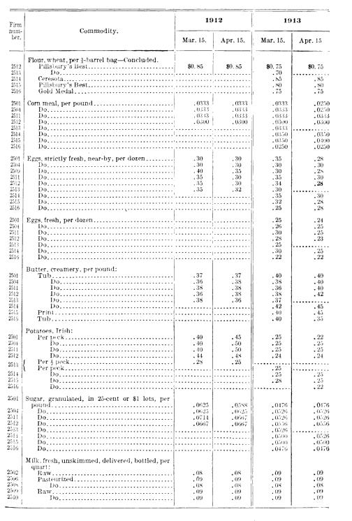 [graphic][subsumed][subsumed][subsumed][subsumed][ocr errors][ocr errors][subsumed][subsumed][subsumed][subsumed][subsumed][subsumed][ocr errors][subsumed][subsumed][subsumed][ocr errors][subsumed][ocr errors][ocr errors][subsumed][ocr errors][ocr errors][subsumed][subsumed][ocr errors][subsumed][ocr errors][ocr errors][ocr errors][ocr errors][ocr errors][ocr errors][ocr errors][ocr errors][table][ocr errors][ocr errors][ocr errors][ocr errors][ocr errors][ocr errors]