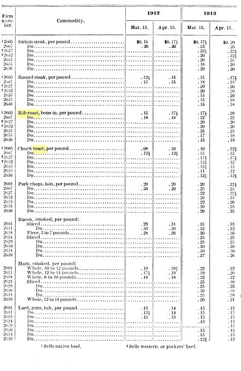 [graphic][subsumed][subsumed][subsumed][subsumed][subsumed][ocr errors][subsumed][ocr errors][subsumed][ocr errors][subsumed][ocr errors][subsumed][ocr errors][subsumed][ocr errors][subsumed][ocr errors][subsumed][ocr errors][subsumed][ocr errors][ocr errors][ocr errors][ocr errors][ocr errors][ocr errors][ocr errors][ocr errors][subsumed][ocr errors][ocr errors][ocr errors][ocr errors][ocr errors][ocr errors][merged small][merged small]