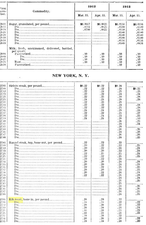 [graphic][subsumed][subsumed][subsumed][subsumed][subsumed][subsumed][subsumed][ocr errors][subsumed][ocr errors][ocr errors][ocr errors][subsumed][ocr errors][merged small][graphic][subsumed][subsumed][subsumed][table][table][table][ocr errors]
