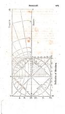 Side 423