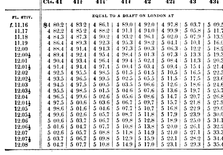 [merged small][merged small][ocr errors][ocr errors][ocr errors][ocr errors][ocr errors][ocr errors][merged small][ocr errors]