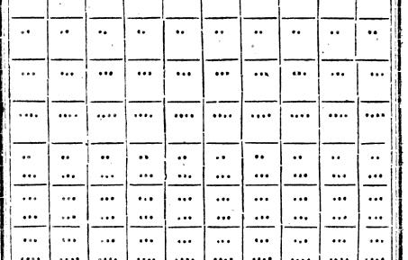 [merged small][ocr errors][ocr errors][ocr errors][merged small][ocr errors][merged small][merged small][merged small][merged small][merged small][ocr errors][ocr errors][merged small][merged small]