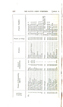 Side 450