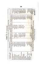 Side 360