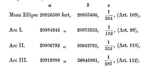 [merged small][ocr errors][merged small][merged small][merged small][ocr errors][merged small][merged small][merged small][merged small][merged small][ocr errors][merged small][merged small][merged small][merged small][merged small][merged small][merged small][merged small][merged small][merged small][ocr errors]