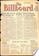 18. apr 1960
