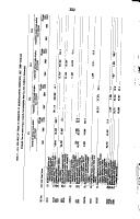 Side 322