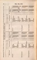 Side 22